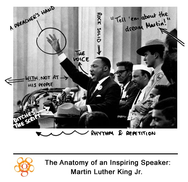 have dream speech Watch i have a dream speech by martin luther king's at the march on washington on august 28, 1963 in washington, dc when we let freedom ring, when we let it ring from every village and.